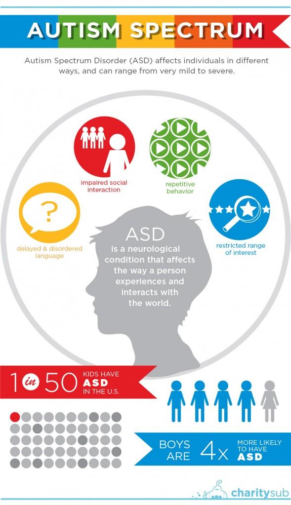 28-Autism_Infographic