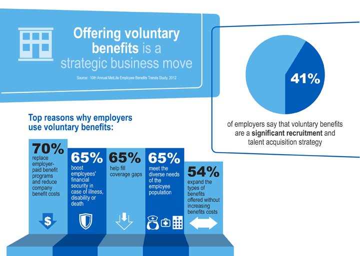 Anthem Voluntary Infographic-v5